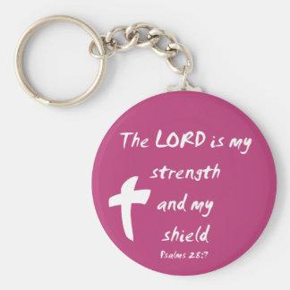 Salmos 28 El señor es mi fuerza y escudo Llavero