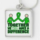 Salud mental junto haremos un Difference.p Llaveros Personalizados