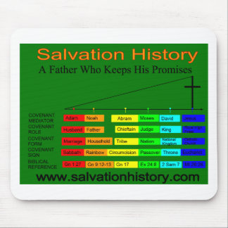 Salvation History Mouse Pad