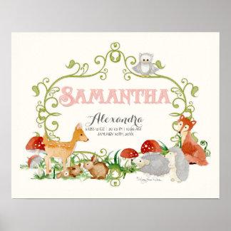 Samantha Top 100 Baby Names Girls Newborn Nursery Print