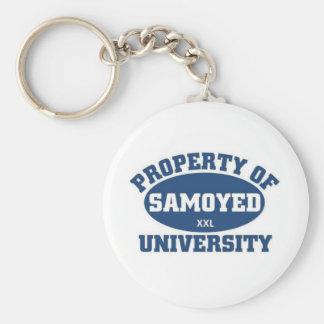 Samoyed University Keychain