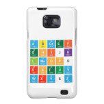 Abcdef ghijk lmnopq rstuv wxy&z  Samsung Galaxy S2 Cases