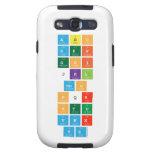 abc def ghi jkl mno pqr stu vwx yz  Samsung Galaxy S3 Cases