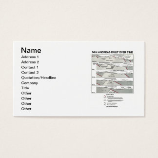 San Andreas Fault Over Time (Plate Tectonics) Business Card
