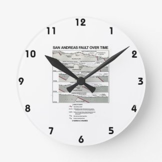 San Andreas Fault Over Time (Plate Tectonics) Round Wallclock