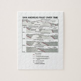 San Andreas Fault Over Time (Plate Tectonics) Puzzles