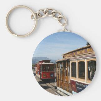 san fran trolley keychain