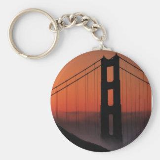 SAN FRANCISCO BASIC ROUND BUTTON KEYCHAIN