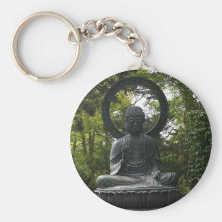 San Francisco Japanese Tea Garden Buddha Keychain