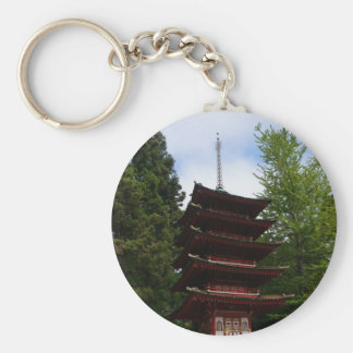San Francisco Japanese Tea Garden Keychain