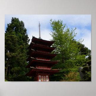 San Francisco Japanese Tea Garden Poster