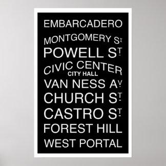 San Francisco Neighborhoods Print