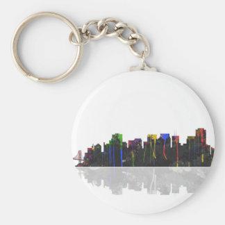 San Francisco Skyline Keychain