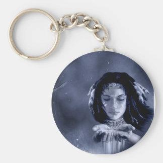sandwoman keychain