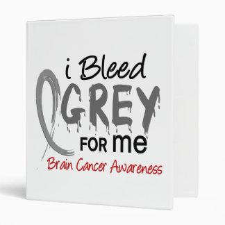 Sangro el gris para MÍ cáncer de cerebro