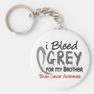 Sangro el gris para mi cáncer de cerebro de Brothe Llavero Redondo Tipo Pin