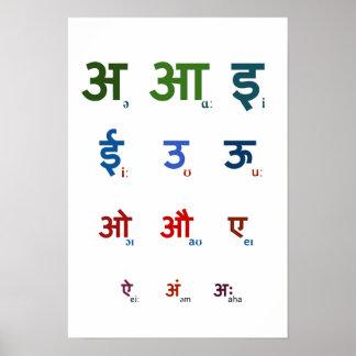 Sanskrit Vowels Poster