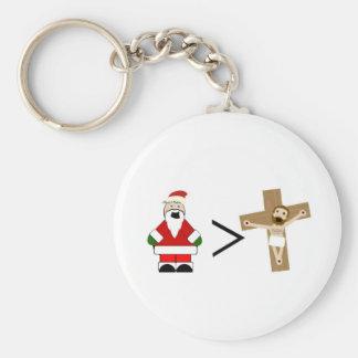 Santa es mayor que Jesús Llaveros