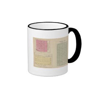 Santa Fe, Dalton, and South Haven, Kansas Ringer Coffee Mug