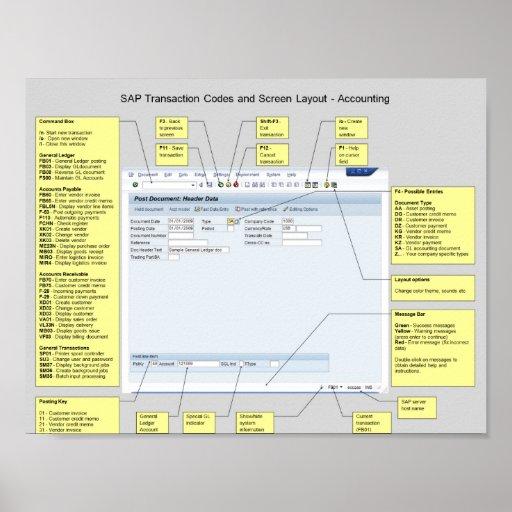 SAP Accounting Shortcuts Poster