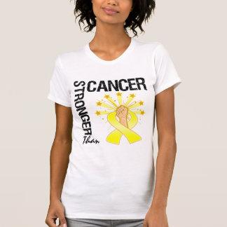 Sarcoma Cancer - Stronger Than Cancer Tanktop