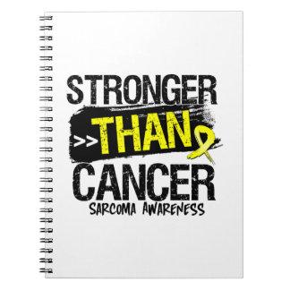 Sarcoma - más fuerte que cáncer libreta