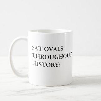 SAT OVALS THROUGHOUT HISTORY - Umanpowered Coffee Mug