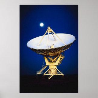 Satellite Dish Poster