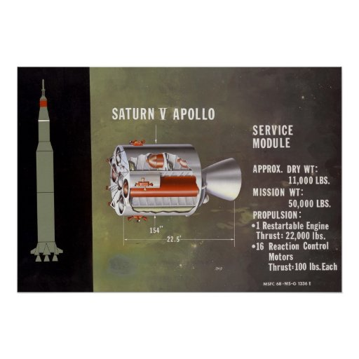 Saturn 5 Apolo Posters
