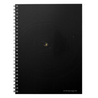 Saturn and Its Moons Note Book