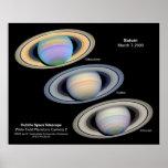 Saturn Posters