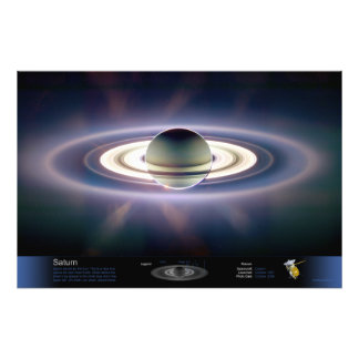 Saturn que eclipsa el Sun Fotografías