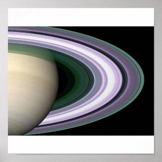 Saturn Rings in False Color Print