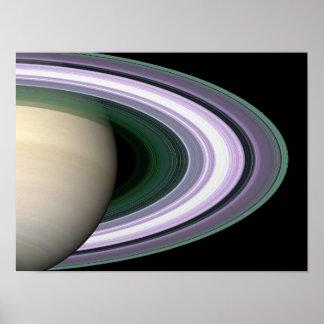 Saturn s Rings Print