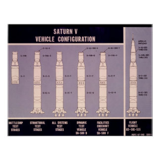 Saturn V Vehicle Configuration Poster