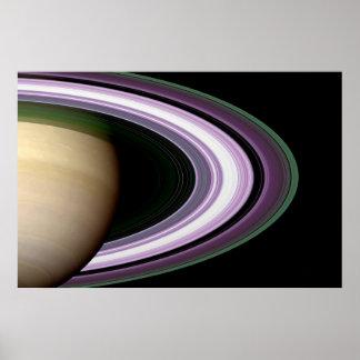 Saturn's Rings Poster