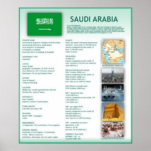 Saudi Arabia Print