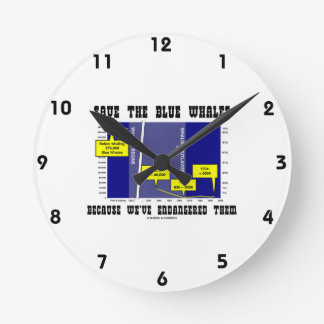 Save Blue Whales Because We've Endangered Them Round Clock