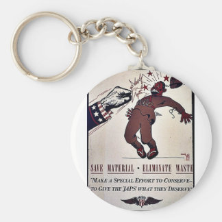 Save Material. Eliminate Waste Key Chains