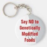 say no to GMF keychain