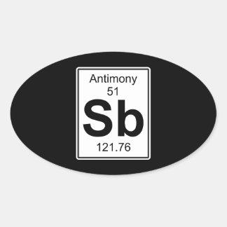 Sb - Antimony Oval Sticker