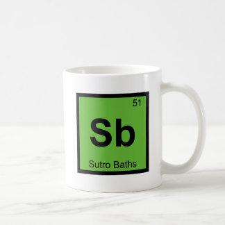 Sb - Sutro Baths San Francisco Chemistry Symbol Coffee Mug