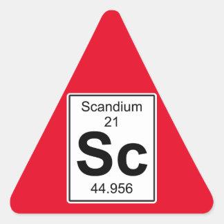 Sc - Scandium Triangle Sticker
