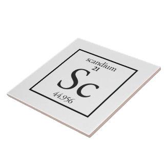 Scandium Ceramic Tiles