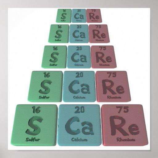 Scare-S-Ca-Re-Sulfur-Calcium-Rhenium.png Poster