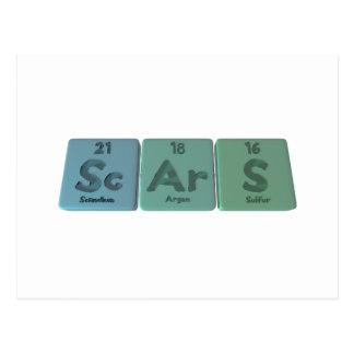 Scars-Sc-Ar-S-Scandium-Argon-Sulfur.png Postcard