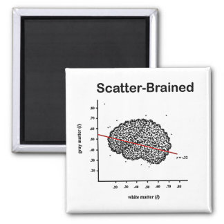 Scatter-Brained 2 Inch Square Magnet