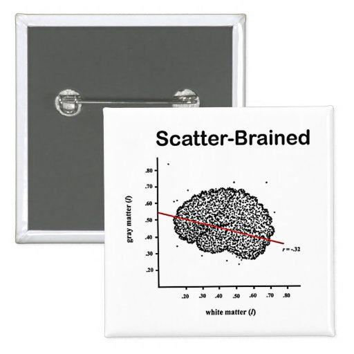 Scatter-Brained Pinback Buttons