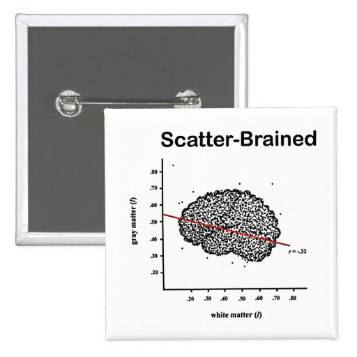 Scatter-Brained Buttons