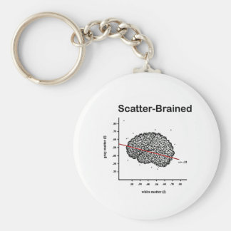 Scatter-Brained Keychain